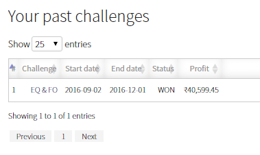 zerodha-60-day-challenge-winner
