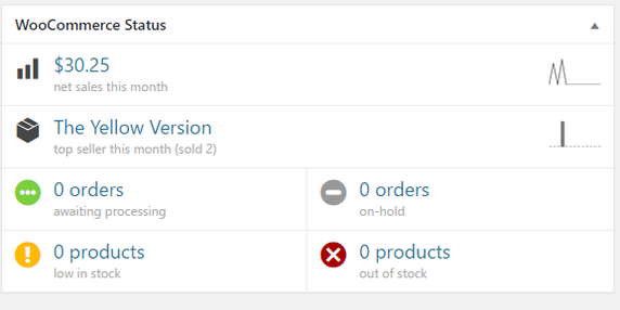 woocommerce sales dropshipping